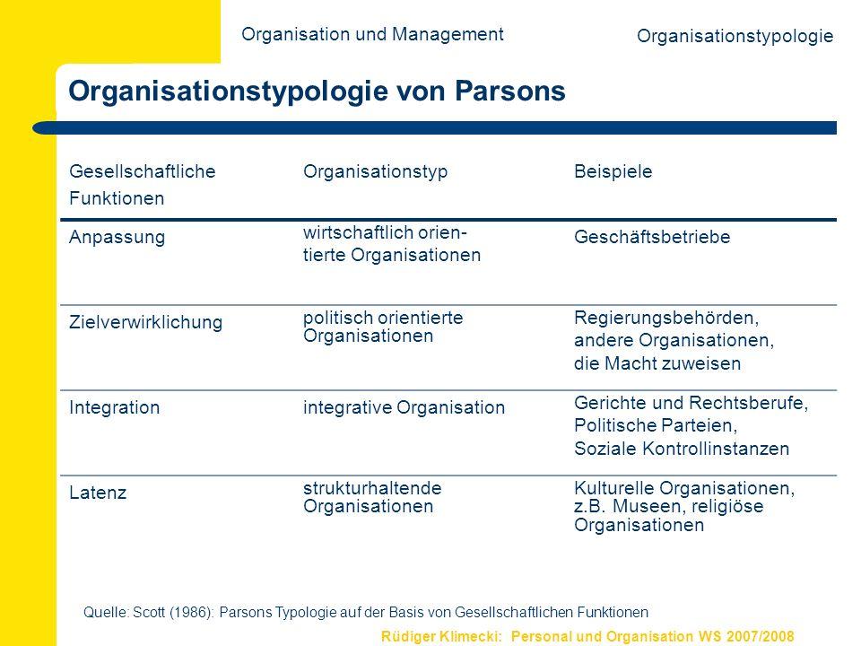 Rüdiger Klimecki: Personal und Organisation WS 2007/2008 Organisationstypologie von Parsons Organisationstypologie Quelle: Scott (1986): Parsons Typol