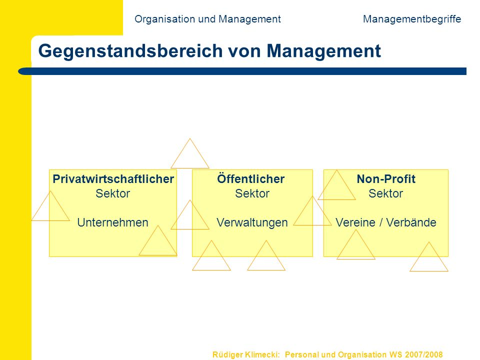 Rüdiger Klimecki: Personal und Organisation WS 2007/2008 Gegenstandsbereich von Management Managementbegriffe Privatwirtschaftlicher Sektor Unternehme