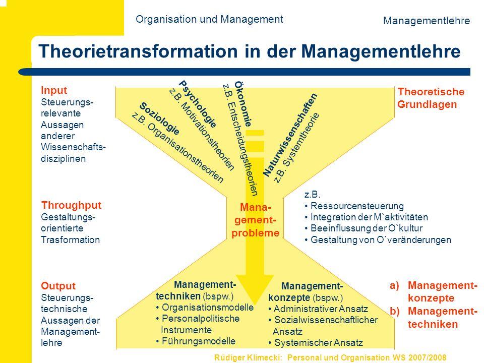 Rüdiger Klimecki: Personal und Organisation WS 2007/2008 Theorietransformation in der Managementlehre Input Steuerungs- relevante Aussagen anderer Wis