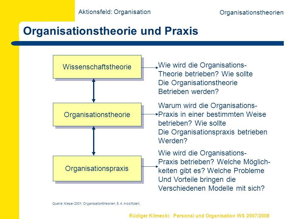 Rüdiger Klimecki: Personal und Organisation WS 2007/2008 Organisationstheorie und Praxis Wissenschaftstheorie Organisationstheorie Organisationspraxis