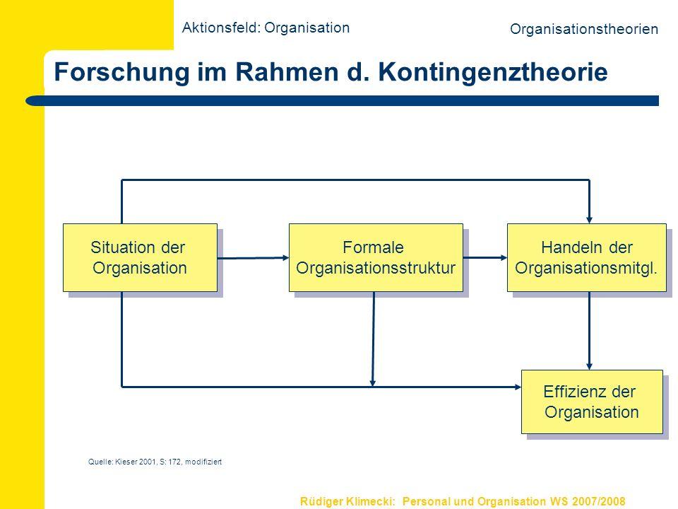 Rüdiger Klimecki: Personal und Organisation WS 2007/2008 Forschung im Rahmen d. Kontingenztheorie Situation der Organisation Situation der Organisatio