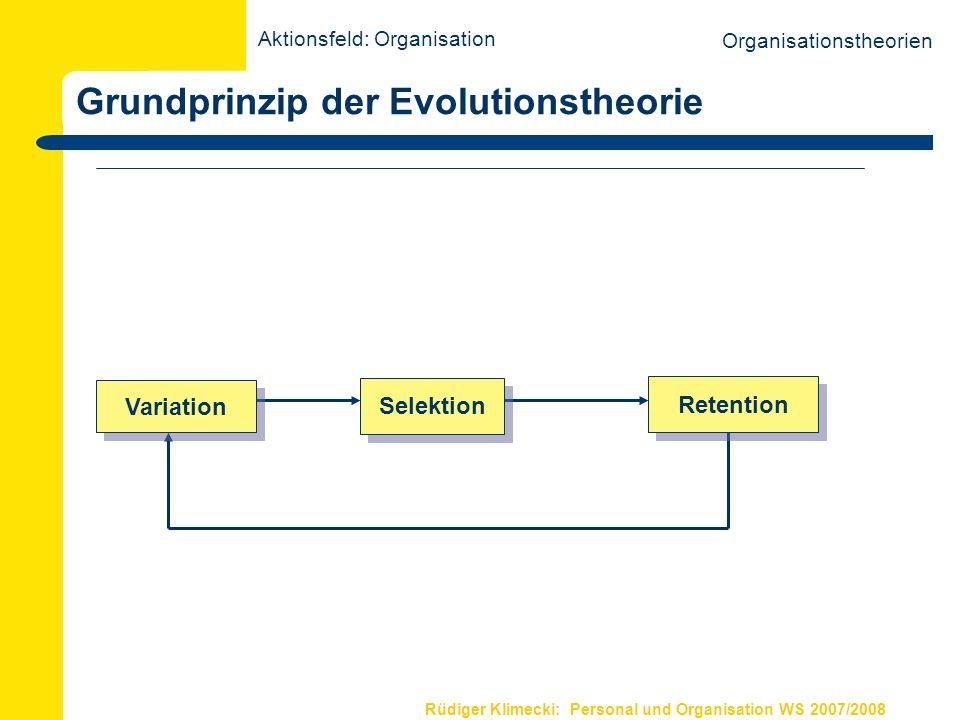 Rüdiger Klimecki: Personal und Organisation WS 2007/2008 Grundprinzip der Evolutionstheorie Variation Selektion Retention Aktionsfeld: Organisation Or