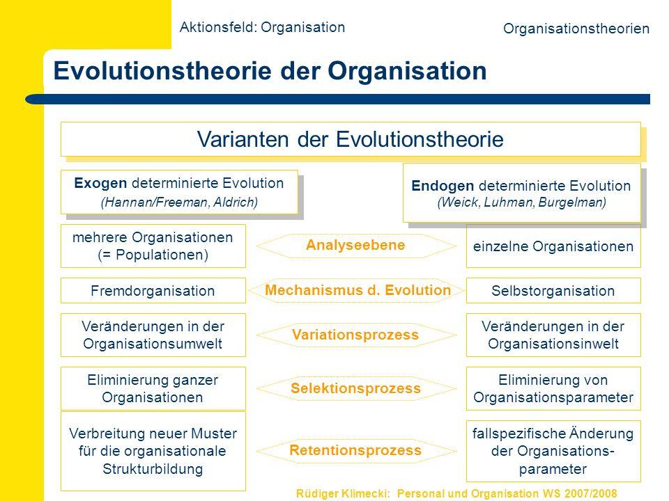 Rüdiger Klimecki: Personal und Organisation WS 2007/2008 Evolutionstheorie der Organisation Varianten der Evolutionstheorie Retentionsprozess Verbreit