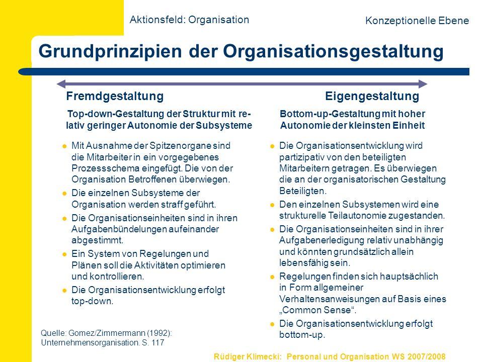 Rüdiger Klimecki: Personal und Organisation WS 2007/2008 Grundprinzipien der Organisationsgestaltung Die Organisationsentwicklung wird partizipativ vo