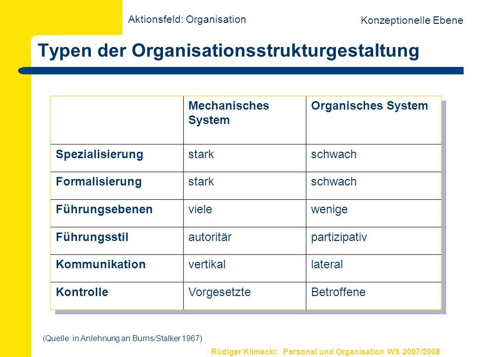 Rüdiger Klimecki: Personal und Organisation WS 2007/2008 Typen der Organisationsstrukturgestaltung Konzeptionelle Ebene Aktionsfeld: Organisation Mech