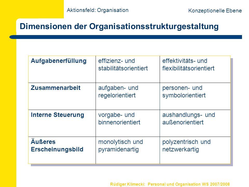 Rüdiger Klimecki: Personal und Organisation WS 2007/2008 Dimensionen der Organisationsstrukturgestaltung Aufgabenerfüllungeffizienz- und stabilitätsor