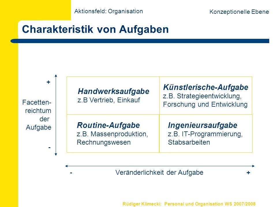 Rüdiger Klimecki: Personal und Organisation WS 2007/2008 Charakteristik von Aufgaben Facetten- reichtum der Aufgabe Veränderlichkeit der Aufgabe Handw