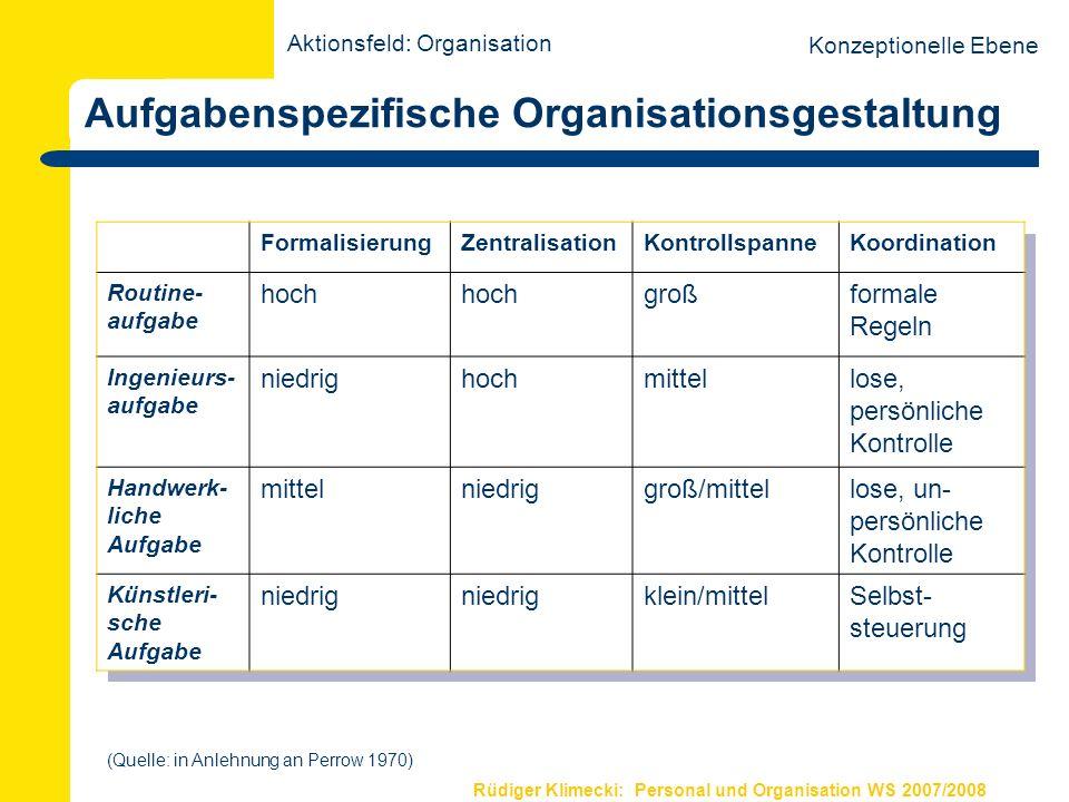 Rüdiger Klimecki: Personal und Organisation WS 2007/2008 Aufgabenspezifische Organisationsgestaltung (Quelle: in Anlehnung an Perrow 1970) Formalisier