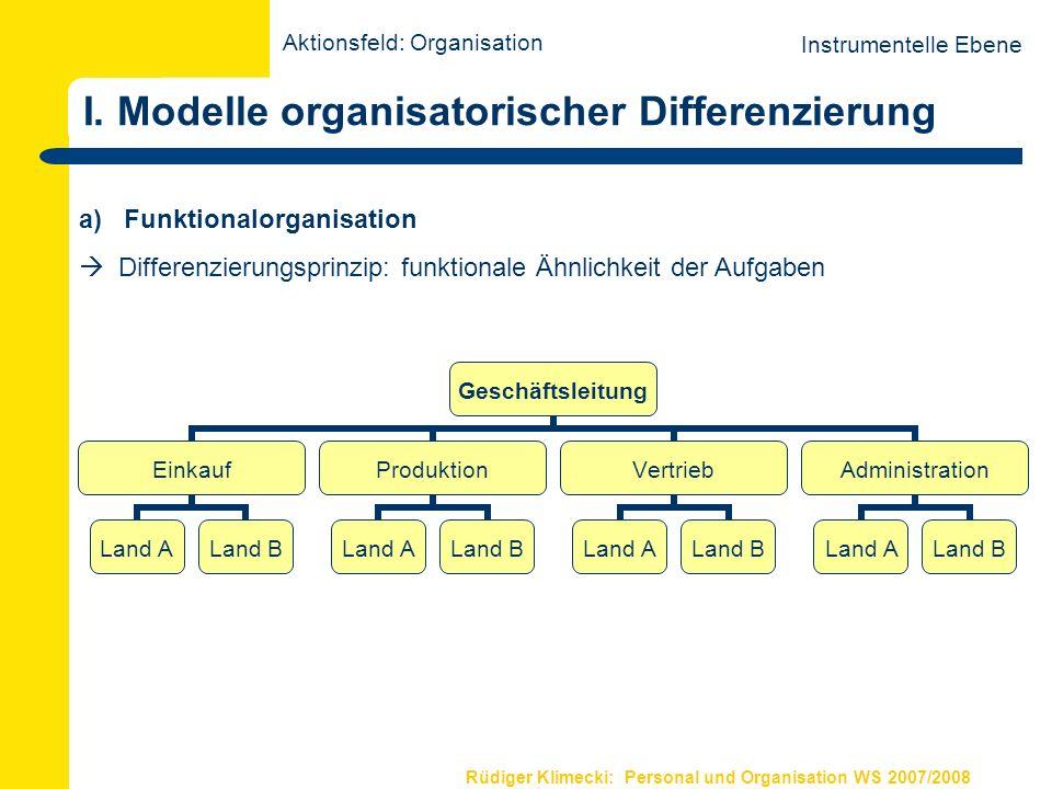 Rüdiger Klimecki: Personal und Organisation WS 2007/2008 I. Modelle organisatorischer Differenzierung Geschäftsleitung Einkauf Land ALand B Produktion