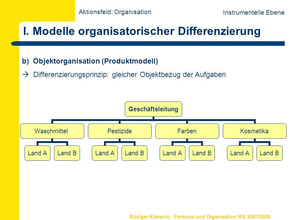 Rüdiger Klimecki: Personal und Organisation WS 2007/2008 I. Modelle organisatorischer Differenzierung b) Objektorganisation (Produktmodell) Differenzi