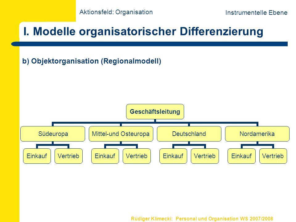 Rüdiger Klimecki: Personal und Organisation WS 2007/2008 I. Modelle organisatorischer Differenzierung b) Objektorganisation (Regionalmodell) Instrumen