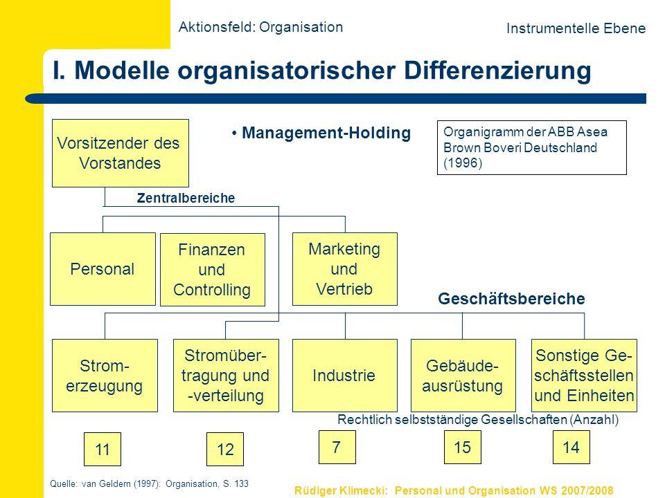 Rüdiger Klimecki: Personal und Organisation WS 2007/2008 I. Modelle organisatorischer Differenzierung Personal Marketing und Vertrieb Stromüber- tragu