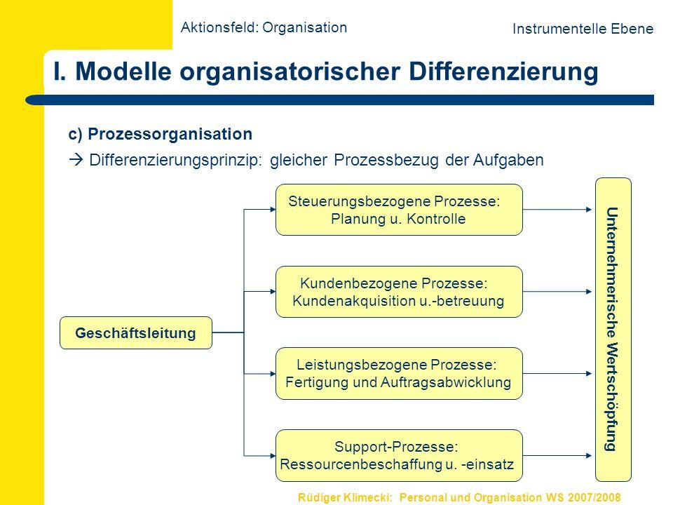 Rüdiger Klimecki: Personal und Organisation WS 2007/2008 I. Modelle organisatorischer Differenzierung c) Prozessorganisation Differenzierungsprinzip: