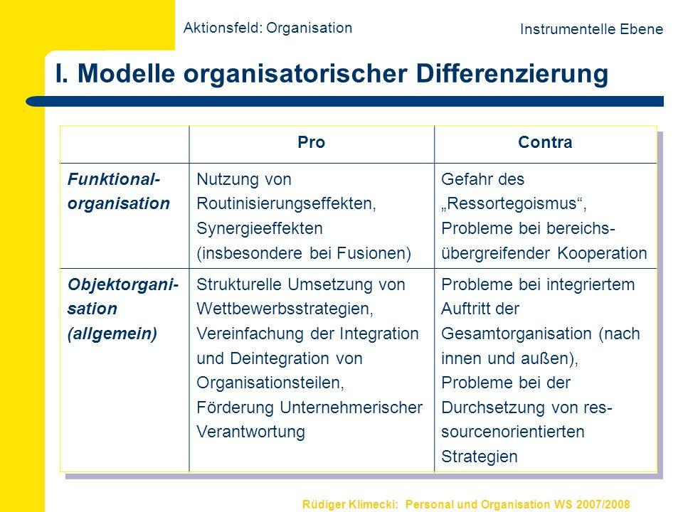 Rüdiger Klimecki: Personal und Organisation WS 2007/2008 ProContra Funktional- organisation Nutzung von Routinisierungseffekten, Synergieeffekten (ins