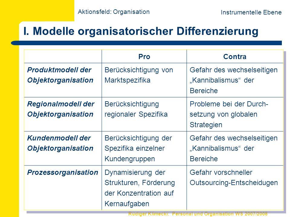 Rüdiger Klimecki: Personal und Organisation WS 2007/2008 ProContra Produktmodell der Objektorganisation Berücksichtigung von Marktspezifika Gefahr des