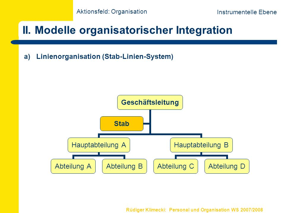 Rüdiger Klimecki: Personal und Organisation WS 2007/2008 II. Modelle organisatorischer Integration Geschäftsleitung Hauptabteilung A Abteilung AAbteil