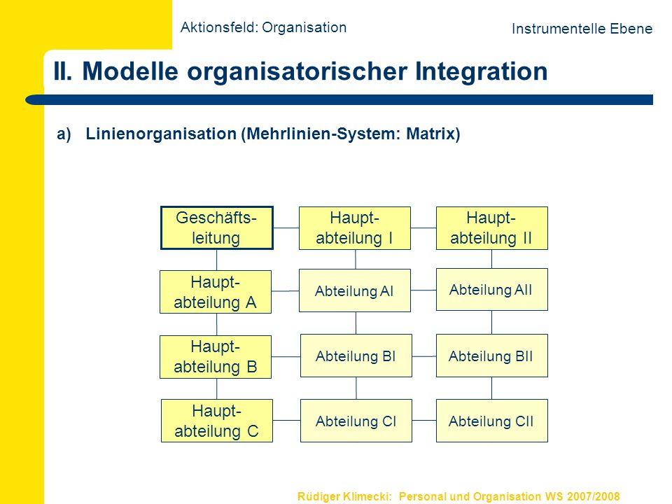 Rüdiger Klimecki: Personal und Organisation WS 2007/2008 II. Modelle organisatorischer Integration Geschäfts- leitung Haupt- abteilung I Haupt- abteil