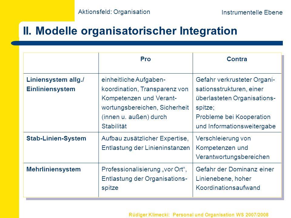 Rüdiger Klimecki: Personal und Organisation WS 2007/2008 II. Modelle organisatorischer Integration ProContra Liniensystem allg./ Einliniensystem einhe