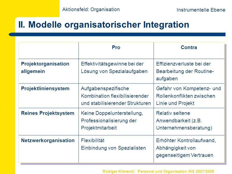 Rüdiger Klimecki: Personal und Organisation WS 2007/2008 II. Modelle organisatorischer Integration ProContra Projektorganisation allgemein Effektivitä