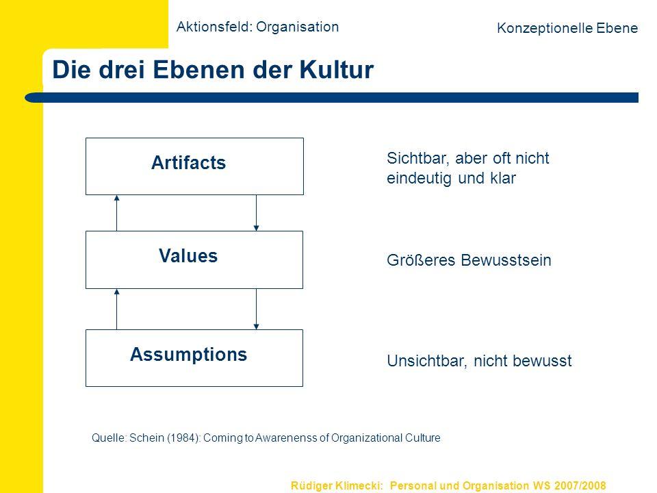 Rüdiger Klimecki: Personal und Organisation WS 2007/2008 Die drei Ebenen der Kultur ArtifactsValuesAssumptions Sichtbar, aber oft nicht eindeutig und