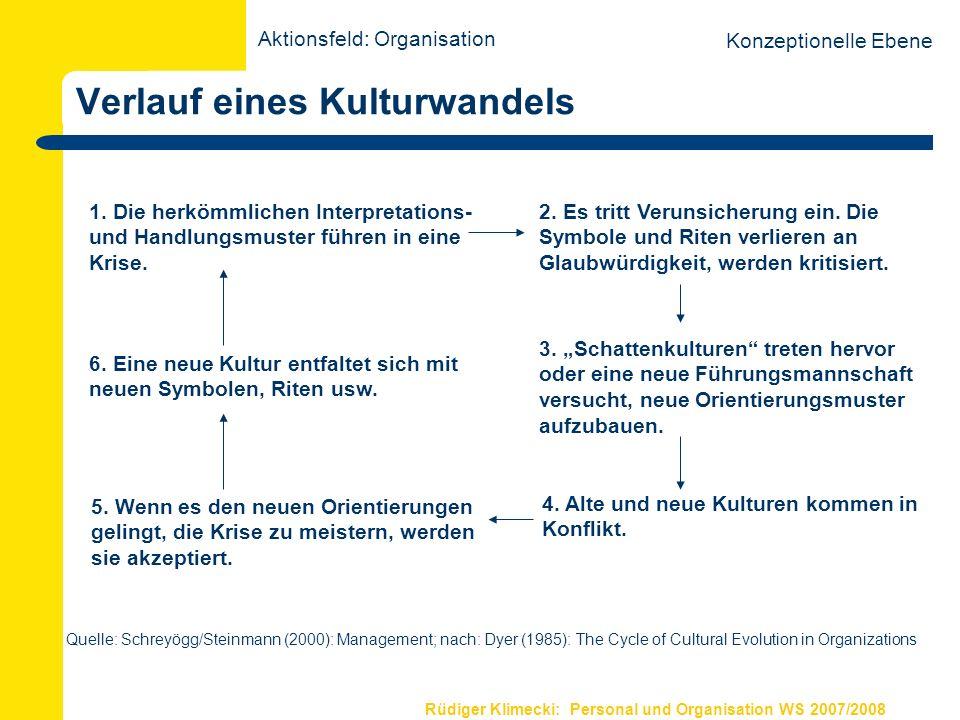 Rüdiger Klimecki: Personal und Organisation WS 2007/2008 Verlauf eines Kulturwandels 2. Es tritt Verunsicherung ein. Die Symbole und Riten verlieren a