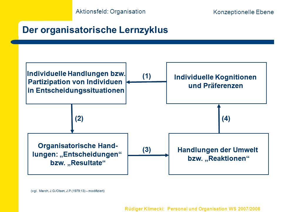 Rüdiger Klimecki: Personal und Organisation WS 2007/2008 Der organisatorische Lernzyklus (vgl. March, J.G./Olson, J.P.(1979:13) – modifiziert) Individ