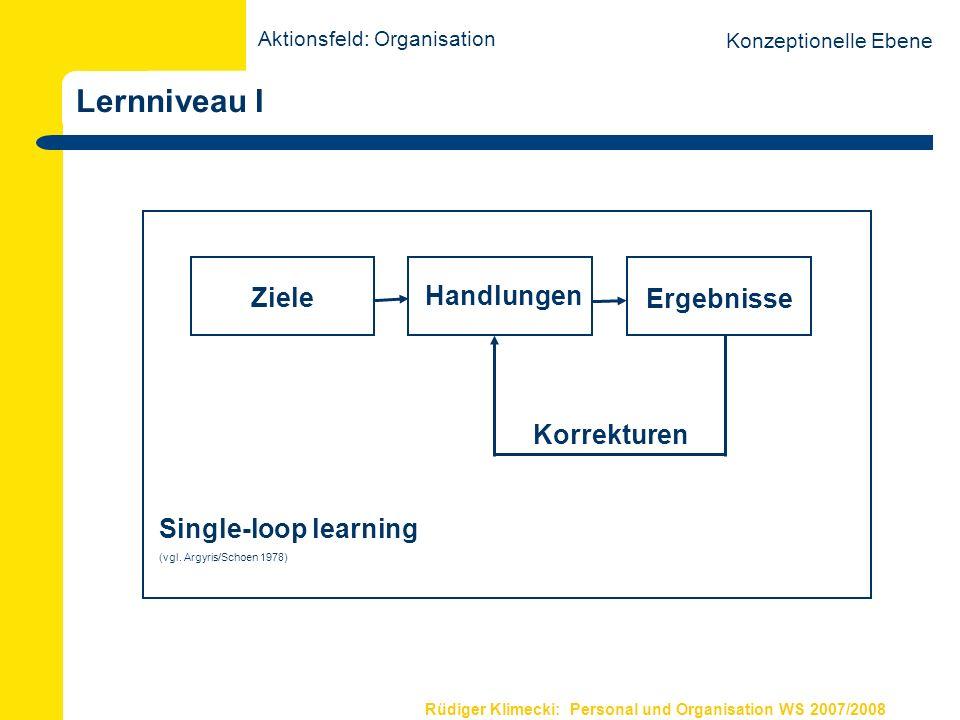 Rüdiger Klimecki: Personal und Organisation WS 2007/2008 Lernniveau I Single-loop learning (vgl. Argyris/Schoen 1978) Ziele Handlungen Ergebnisse Korr