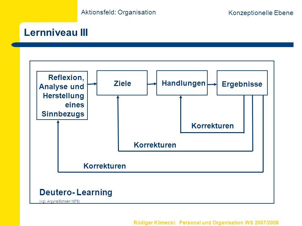 Rüdiger Klimecki: Personal und Organisation WS 2007/2008 Lernniveau III Deutero- Learning (vgl. Argyris/Schoen 1978) Korrekturen Ziele Handlungen Erge