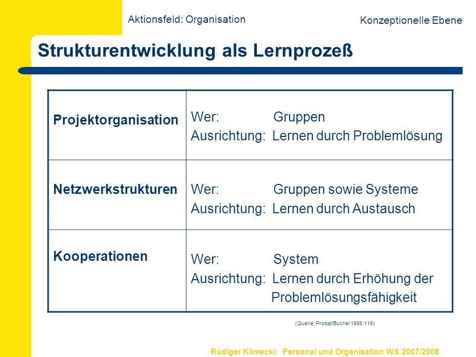 Rüdiger Klimecki: Personal und Organisation WS 2007/2008 Strukturentwicklung als Lernprozeß Projektorganisation Wer: Gruppen Ausrichtung: Lernen durch
