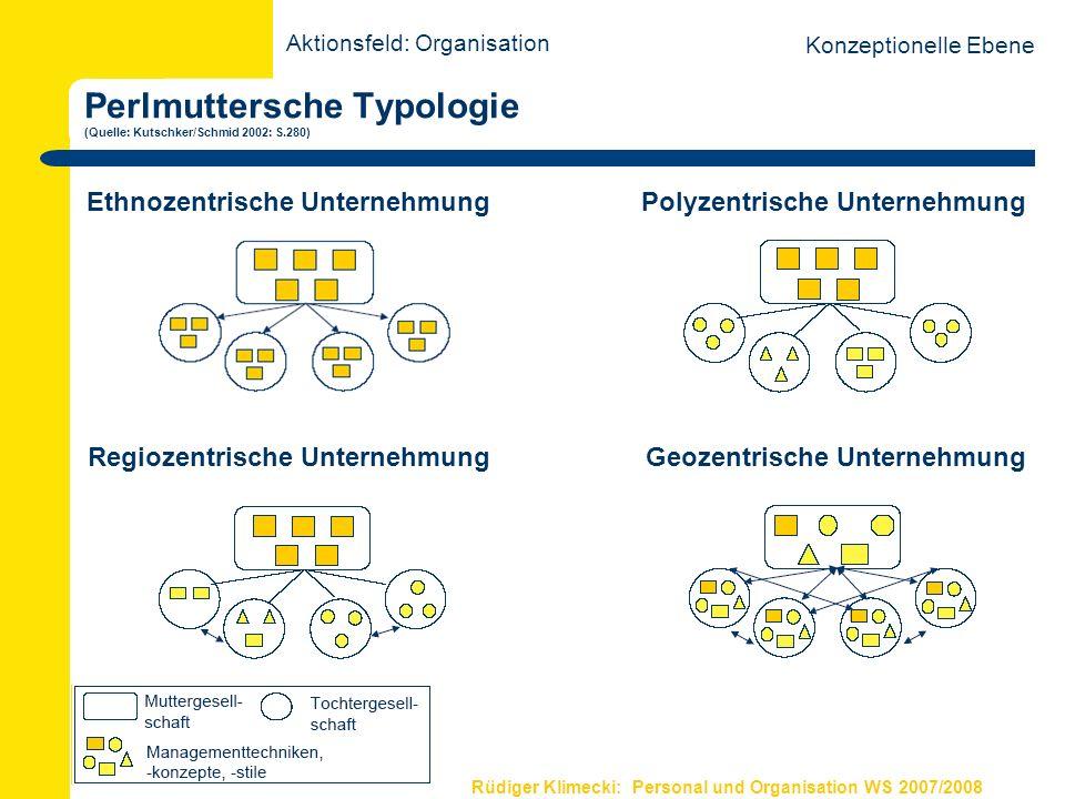 Rüdiger Klimecki: Personal und Organisation WS 2007/2008 Perlmuttersche Typologie (Quelle: Kutschker/Schmid 2002: S.280) Ethnozentrische UnternehmungP