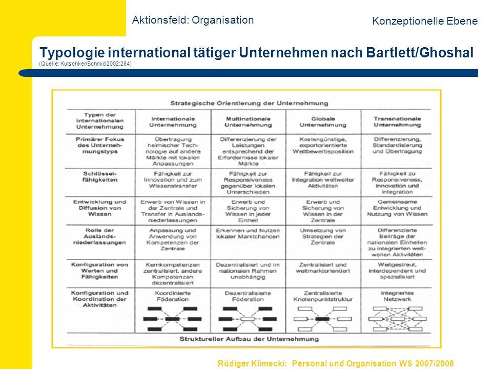 Rüdiger Klimecki: Personal und Organisation WS 2007/2008 Typologie international tätiger Unternehmen nach Bartlett/Ghoshal (Quelle: Kutschker/Schmid 2