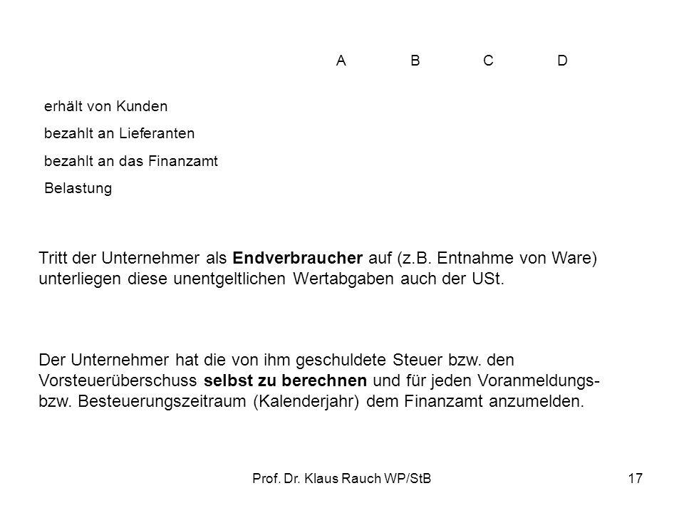 Prof.Dr. Klaus Rauch WP/StB17 Tritt der Unternehmer als Endverbraucher auf (z.B.