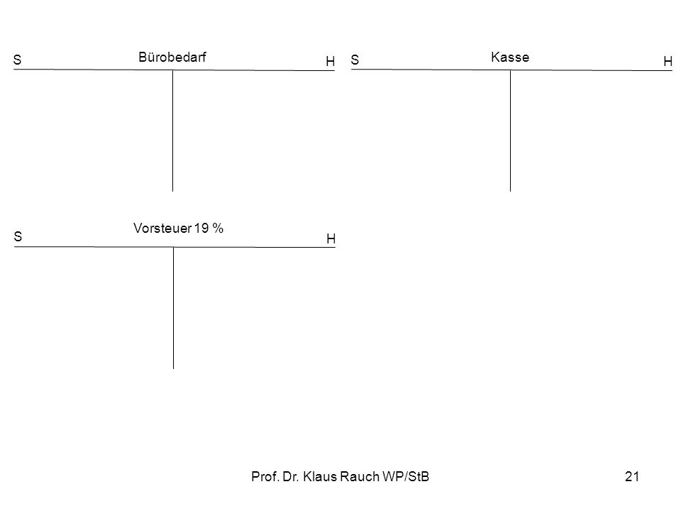 Prof. Dr. Klaus Rauch WP/StB21 S H S H S H BürobedarfKasse Vorsteuer 19 %