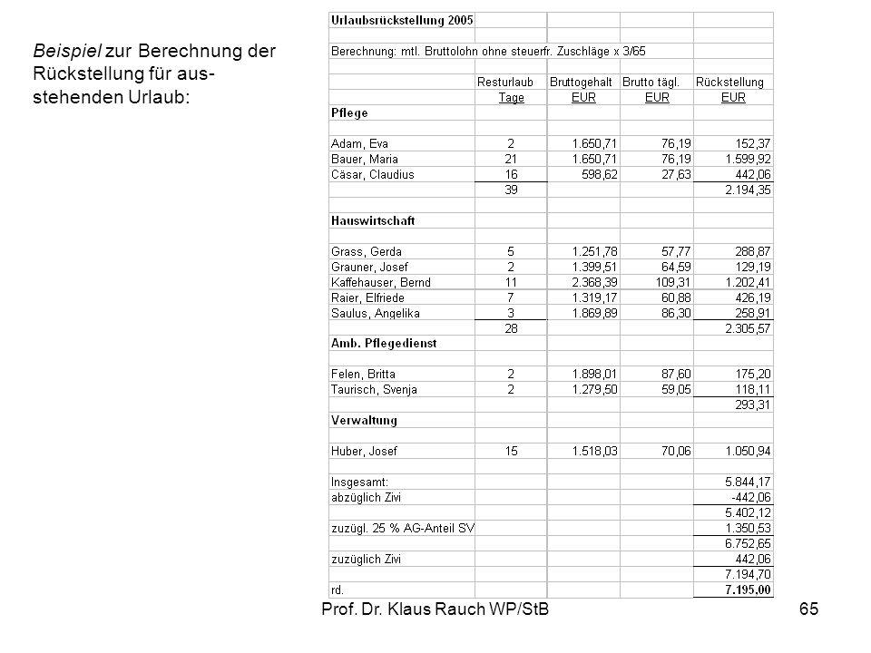 Prof. Dr. Klaus Rauch WP/StB65 Beispiel zur Berechnung der Rückstellung für aus- stehenden Urlaub:
