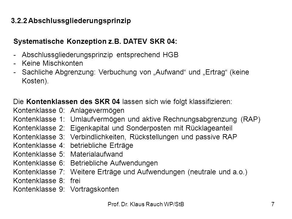 Prof.Dr. Klaus Rauch WP/StB7 3.2.2Abschlussgliederungsprinzip Systematische Konzeption z.B.