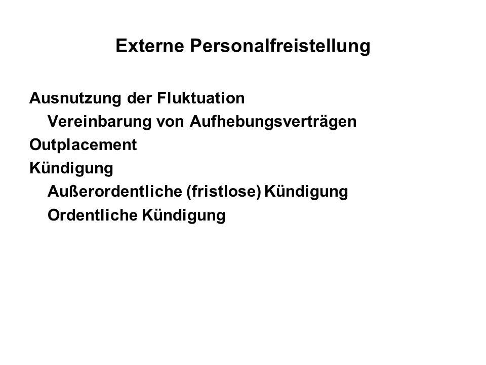 Externe Personalfreistellung Ausnutzung der Fluktuation Vereinbarung von Aufhebungsverträgen Outplacement Kündigung Außerordentliche (fristlose) Kündi