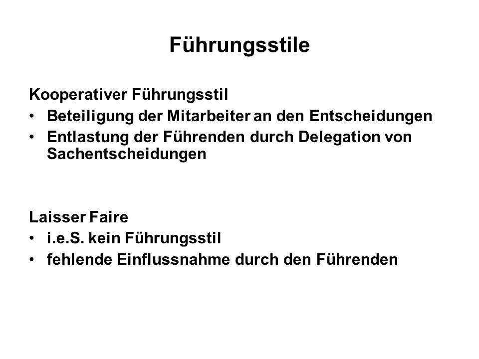 Fallbeispiel Urlaubsplanung Leitung Frau Marquart, Vh, 25 J.