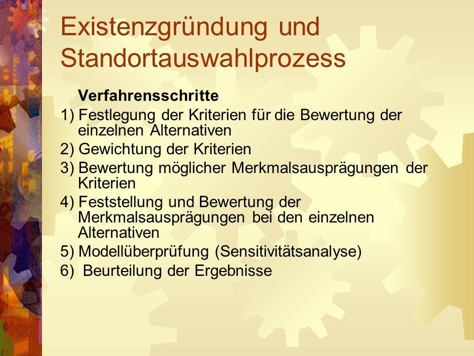 Existenzgründung und Standortauswahlprozess Verfahrensschritte 1) Festlegung der Kriterien für die Bewertung der einzelnen Alternativen 2) Gewichtung