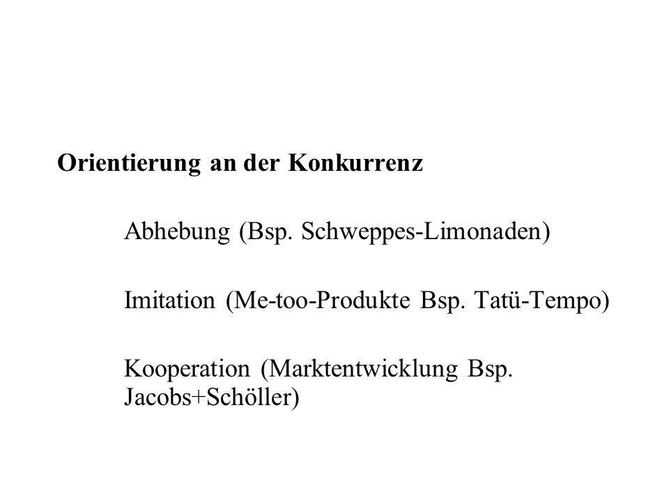 Orientierung an der Konkurrenz Abhebung (Bsp. Schweppes-Limonaden) Imitation (Me-too-Produkte Bsp. Tatü-Tempo) Kooperation (Marktentwicklung Bsp. Jaco