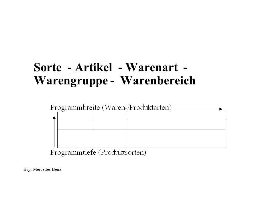 Sorte - Artikel - Warenart - Warengruppe - Warenbereich Bsp. Mercedes Benz