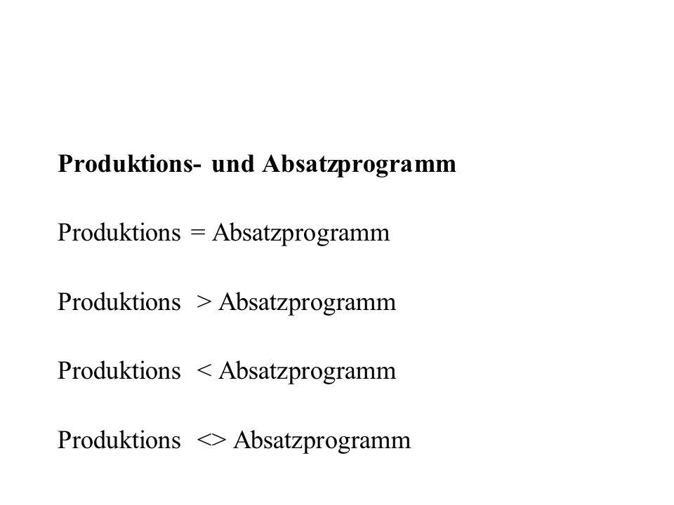 Produktions- und Absatzprogramm Produktions = Absatzprogramm Produktions > Absatzprogramm Produktions < Absatzprogramm Produktions <> Absatzprogramm
