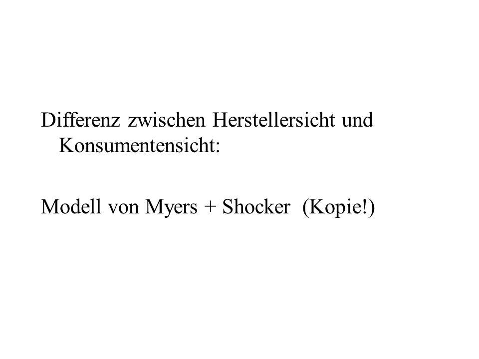 Differenz zwischen Herstellersicht und Konsumentensicht: Modell von Myers + Shocker (Kopie!)
