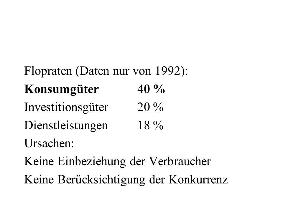 Flopraten (Daten nur von 1992): Konsumgüter40 % Investitionsgüter20 % Dienstleistungen18 % Ursachen: Keine Einbeziehung der Verbraucher Keine Berücksi
