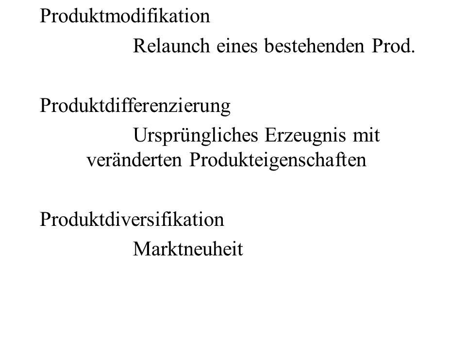 Produktmodifikation Relaunch eines bestehenden Prod. Produktdifferenzierung Ursprüngliches Erzeugnis mit veränderten Produkteigenschaften Produktdiver