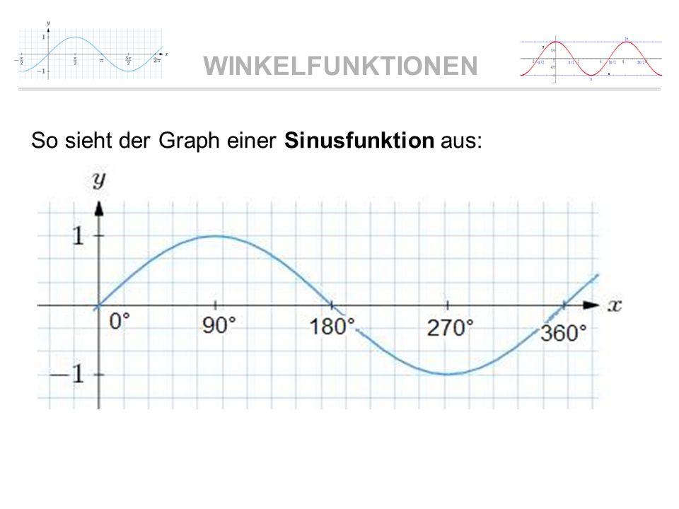 WINKELFUNKTIONEN So sieht der Graph einer Cosinusfunktion aus: