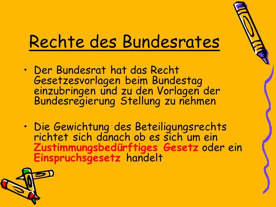 Rechte des Bundesrates Der Bundesrat hat das Recht Gesetzesvorlagen beim Bundestag einzubringen und zu den Vorlagen der Bundesregierung Stellung zu nehmen Die Gewichtung des Beteiligungsrechts richtet sich danach ob es sich um ein Zustimmungsbedürftiges Gesetz oder ein Einspruchsgesetz handelt
