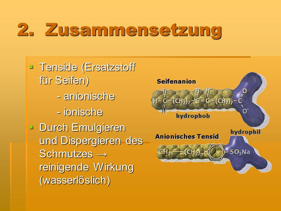2.Zusammensetzung Tenside (Ersatzstoff für Seifen) Tenside (Ersatzstoff für Seifen) - anionische - ionische Durch Emulgieren und Dispergieren des Schm
