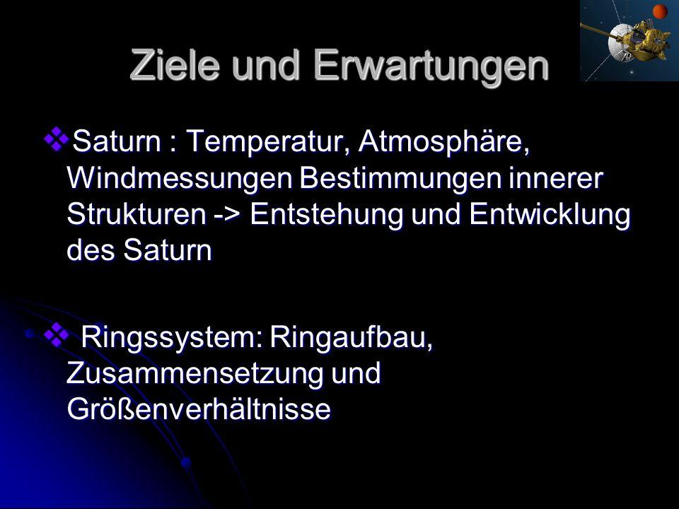 Ziele und Erwartungen Saturn : Temperatur, Atmosphäre, Windmessungen Bestimmungen innerer Strukturen -> Entstehung und Entwicklung des Saturn Saturn :