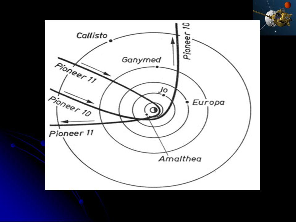 Mariner 10 1973 Premiere des Swing-By Manövers durch Venus Anziehungskraft Premiere des Swing-By Manövers durch Venus Anziehungskraft erste die mehr als einen Planeten besuchte erste die mehr als einen Planeten besuchte