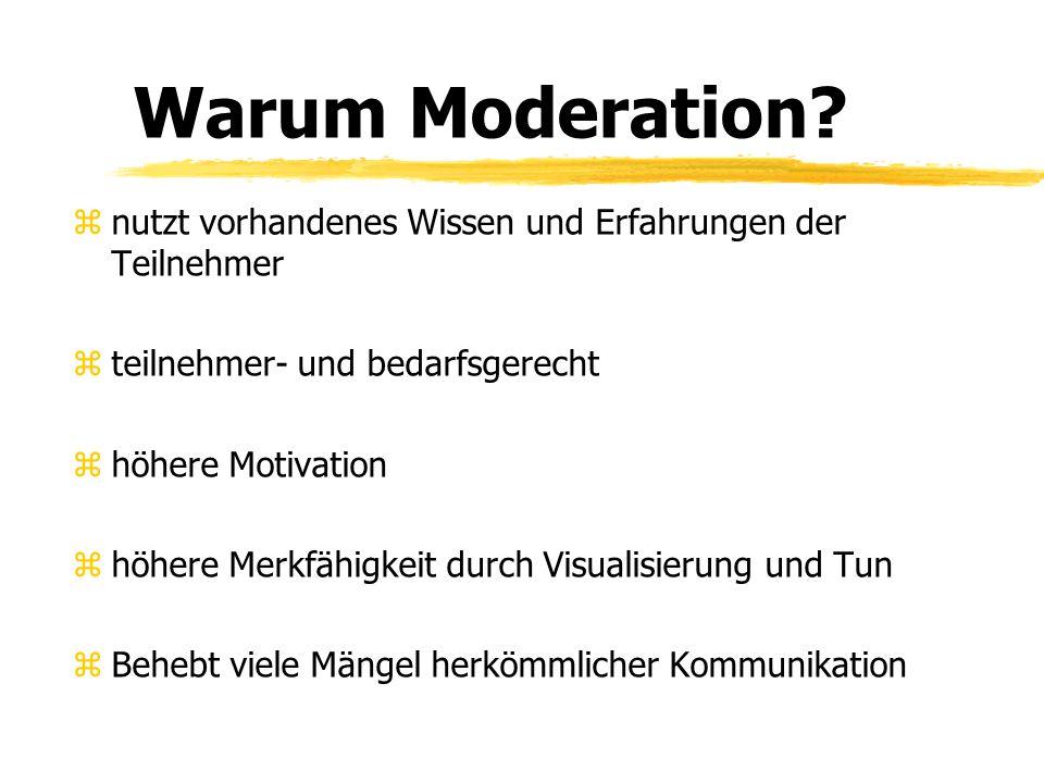 Elemente der Moderation Moderatorin ist Helferin und nicht Expertin Fragen stellen, durch Fragen leiten Mobile Visualisierung Methoden und Techniken als Hilfestellung Wechsel der Sozialformen Fortlaufende Evaluation Gruppenklima, das Partizipation ermöglicht
